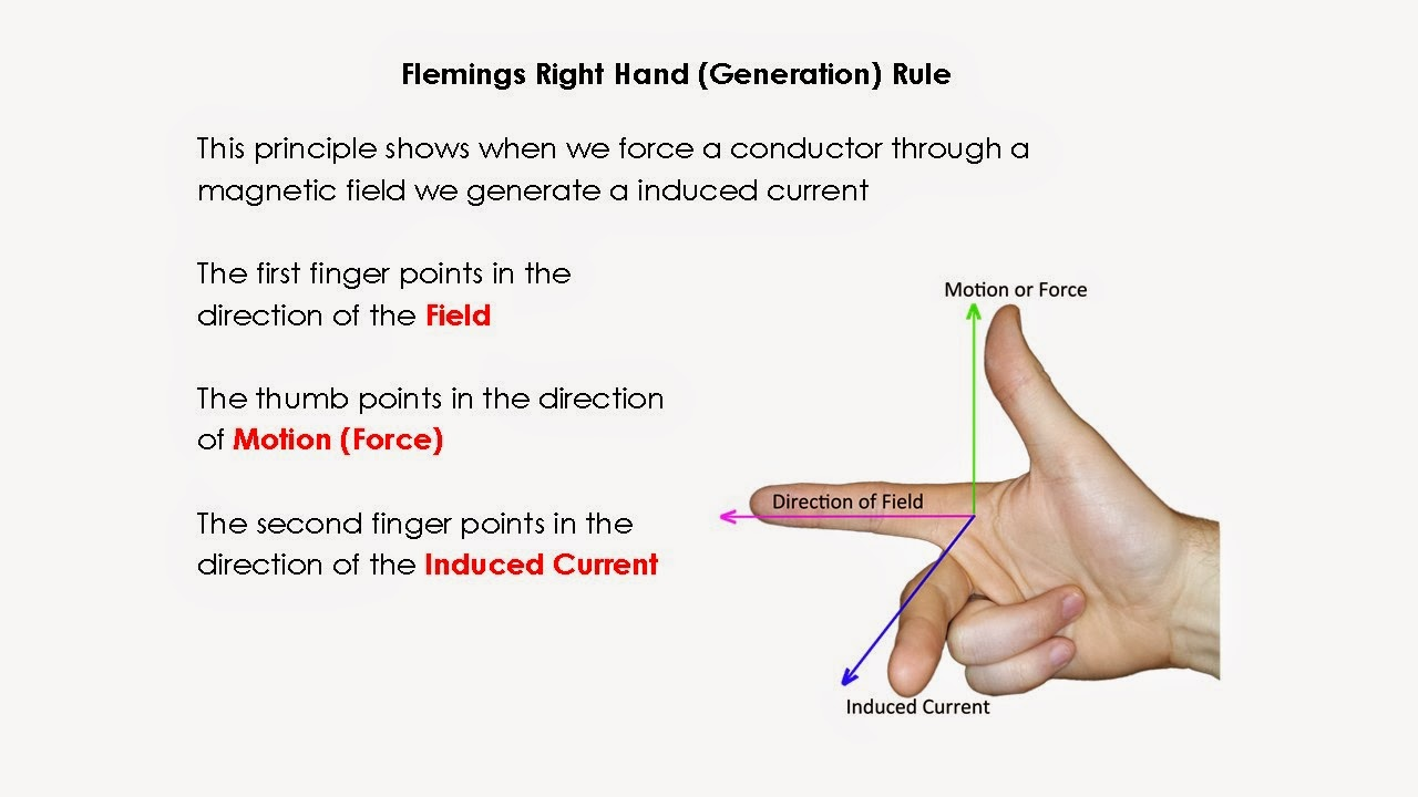 Flemings Right Hand Generation Rule Electrical Installation Fleming Wiring Diagrams Watch The Video Below To Get An Understanding Of How This Works