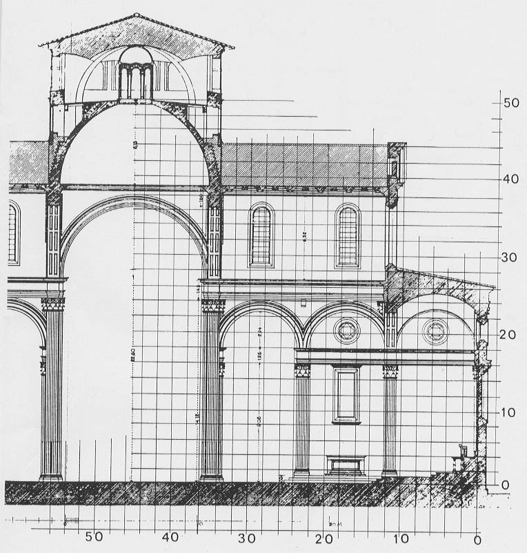 Art history 236 brunelleschi and the human shaped space for Architecture quattrocento