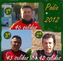 Podio 2012