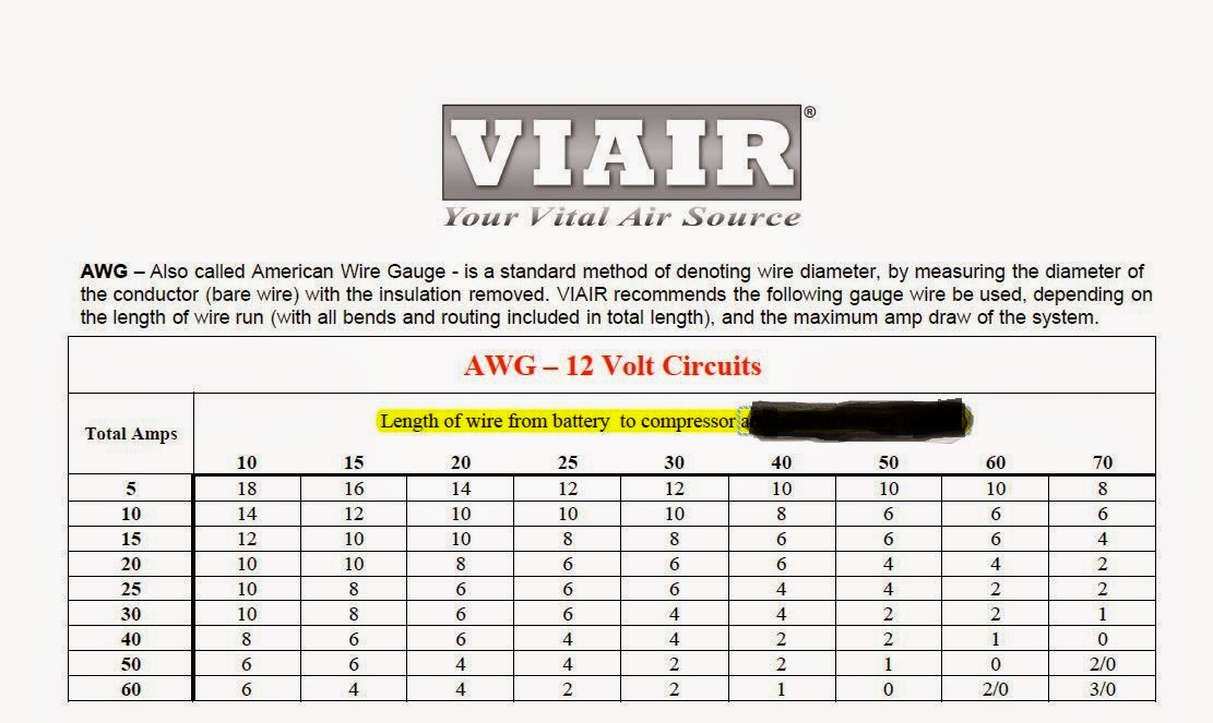 Viair compressor installation air ride suspension blog here is the chart which will help you to select right size wire for your compressors greentooth Image collections