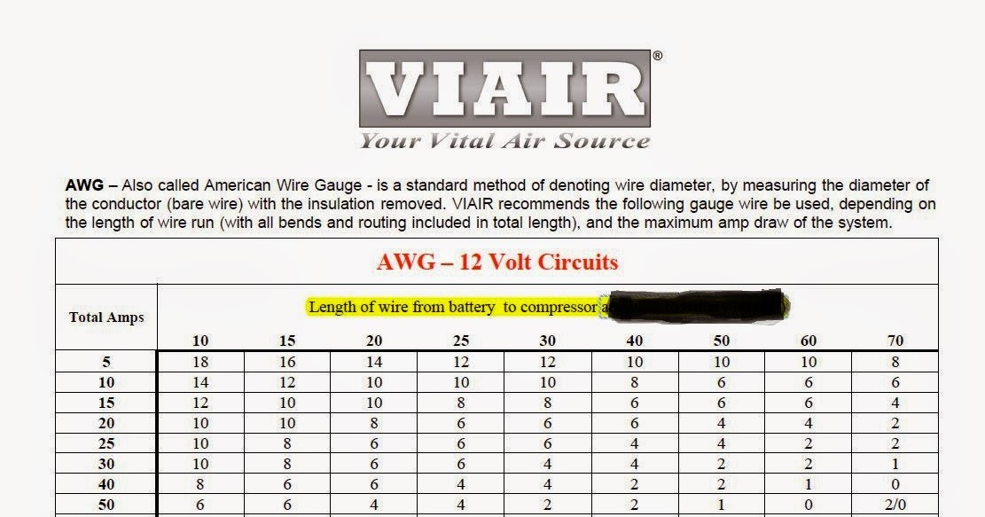 Air Ride Suspension Blog: Viair Compressor InstallationAir Ride Suspension Blog