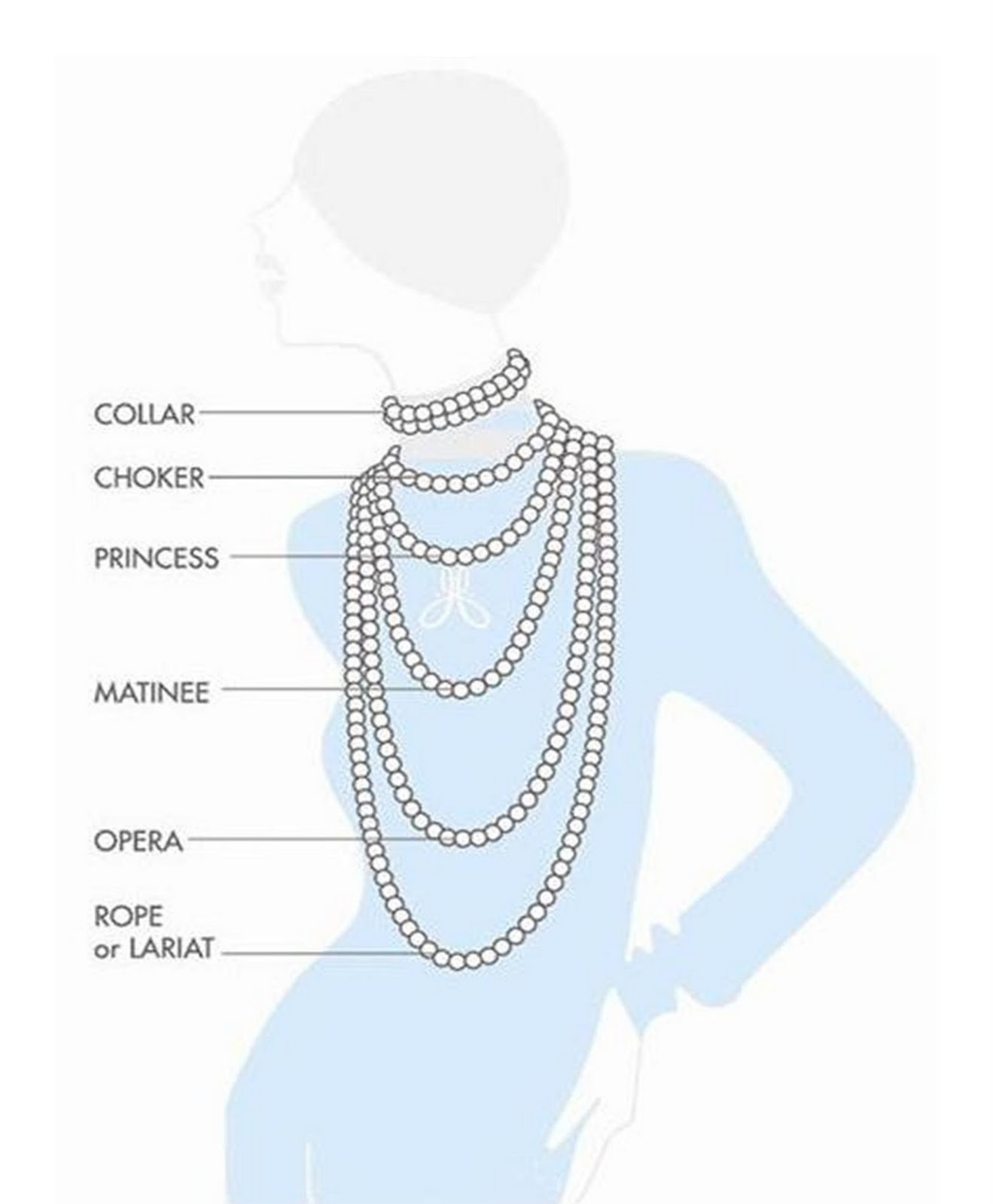 How to different wear length necklaces video