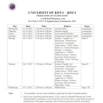 Kota University B.A. Part 1 Supplementary Exam 2012 Timetable