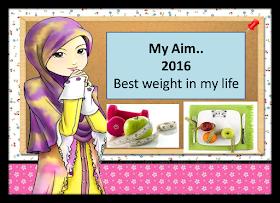 My Aim..