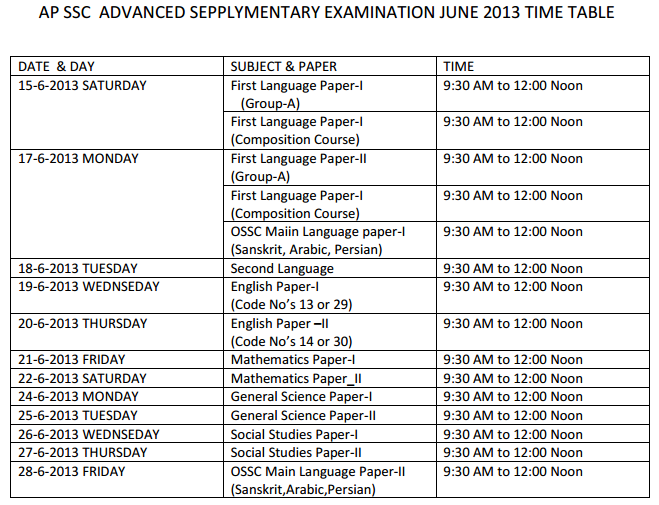 june 2013 exams for ap ssc advance supplementary time table june 2013