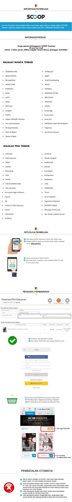 Majalah Digital Gratis SCOOP Premium