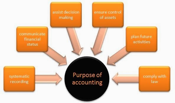generally accepted accounting principles canada pdf