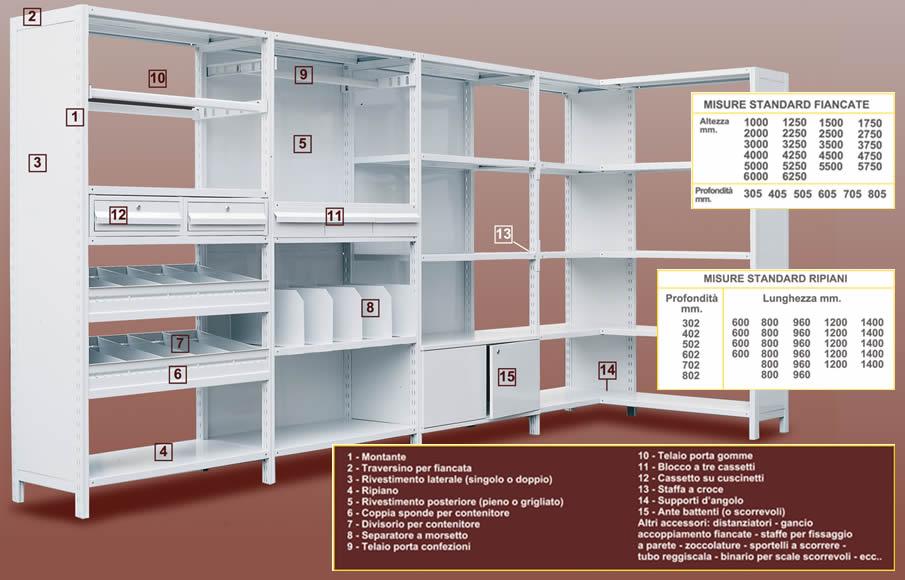 Arredamenti per negozi e uffici roma amm arredamenti for Arredamenti ufficio roma