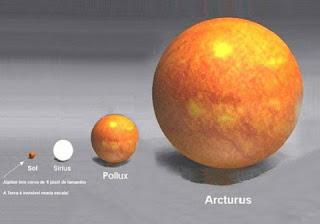 Claro que, para nós, o Sol parece gigantesco além da conta, mas quando olhamos para outras estrelas por perto, vemos que o brilhante astro do Sistema Solar é apenas um pequeno cavaleiro da távola universal.