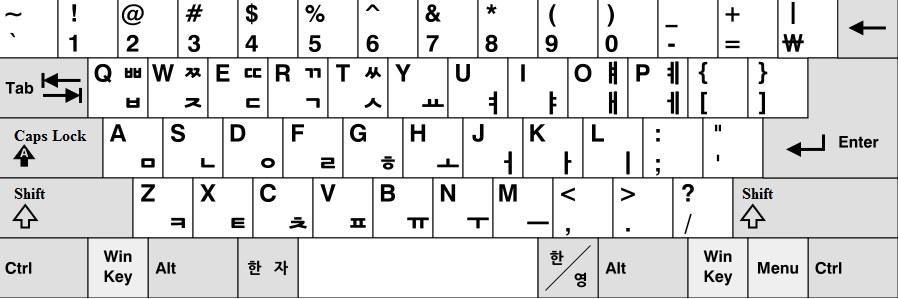 Wholesale Korean Keyboard Sticker Transparent With Black Font ...