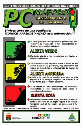 Sistema Estatal de Proteccion  Civil