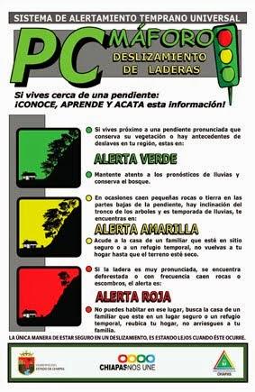 Sistema Estatal de Proteccion  Civil