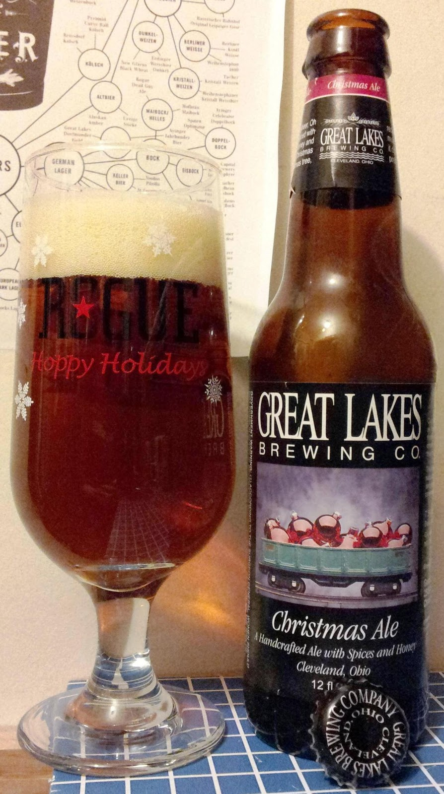 Not Another Beer Review: Great Lakes Christmas Ale