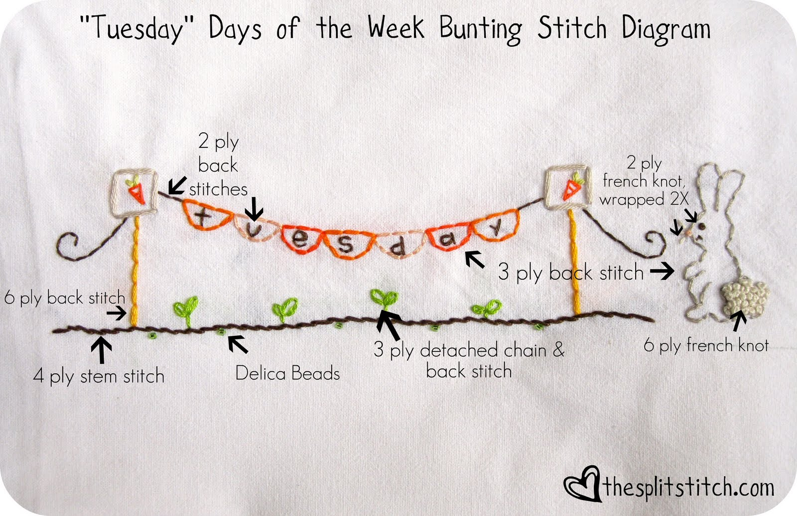 Embroidery stitches diagrams free patterns