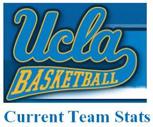 UCLA stats 2013-14