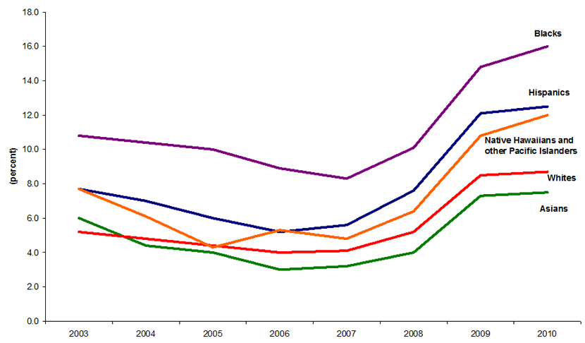 welfare spending u s u s welfare spending six charts from the heritage ...