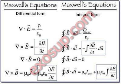 les équations de Maxwell dans le vide smp ExoSup