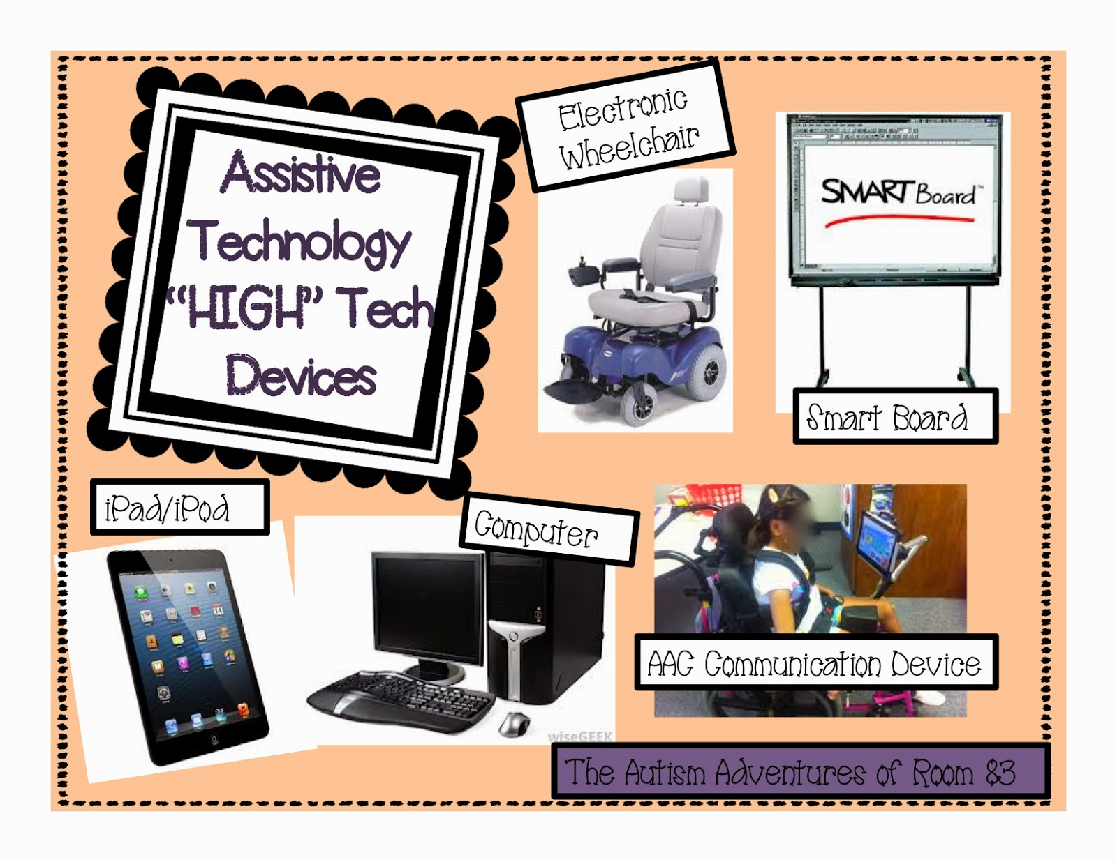 Low Tech, Mid Tech and High Tech Assisstive Technology - The ...