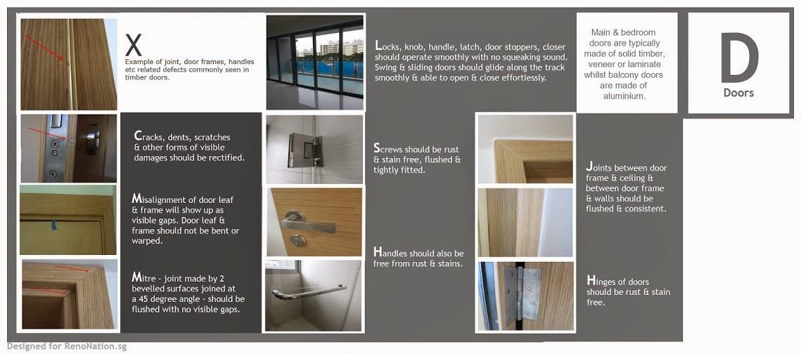 Door checklist kidu0027s get ready for school checklist for Defect checklist template