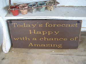 Daily Forecast