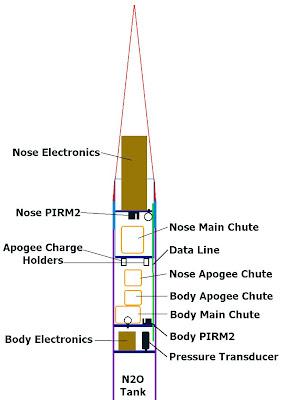 Rocket Amateur hybrid