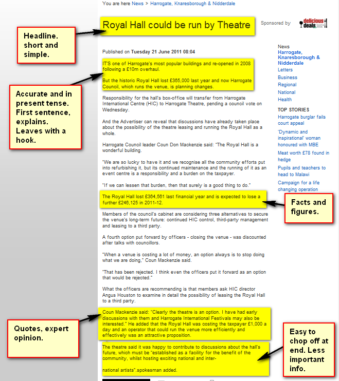 How to Annotate Articles