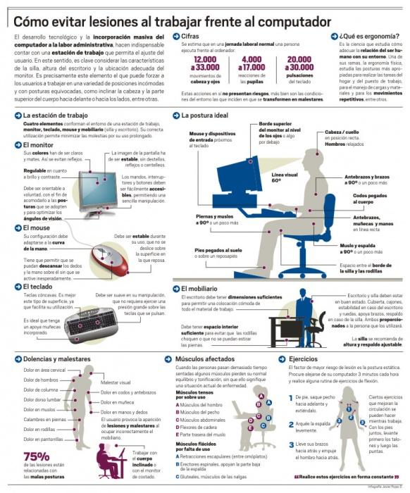 El rinc n del sueko la ergonom a en el puesto de trabajo for Dimensiones de una mesa de trabajo