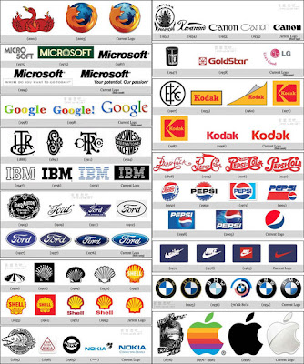 Famous Logos Brands