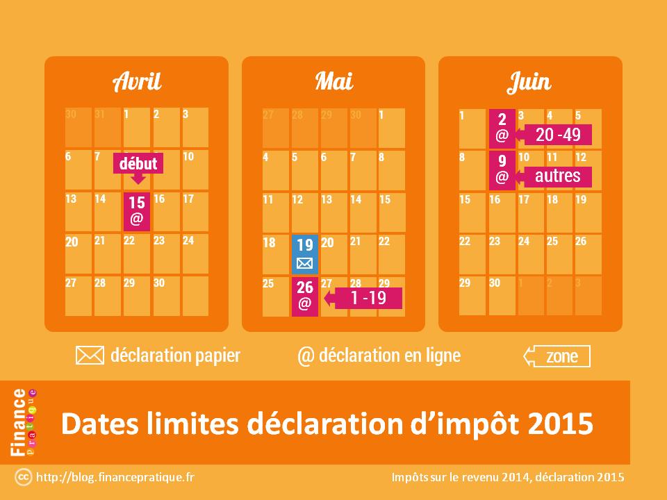 ... Revenus Locatifs : Logements Meublés). La Date Limite De Dépôt De La  Déclaration 2015 Sur Format Papier Est Fixée Au Mardi 19 Mai 2015.