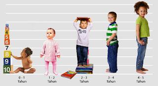 Ayo Mengajar: Memahami Psikologi Anak Didik
