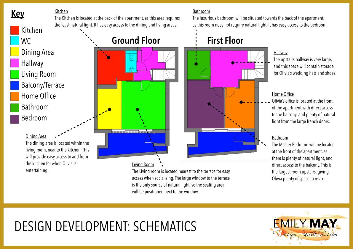 Module 8 residential interior design olivia 39 s apartment for Interior design email