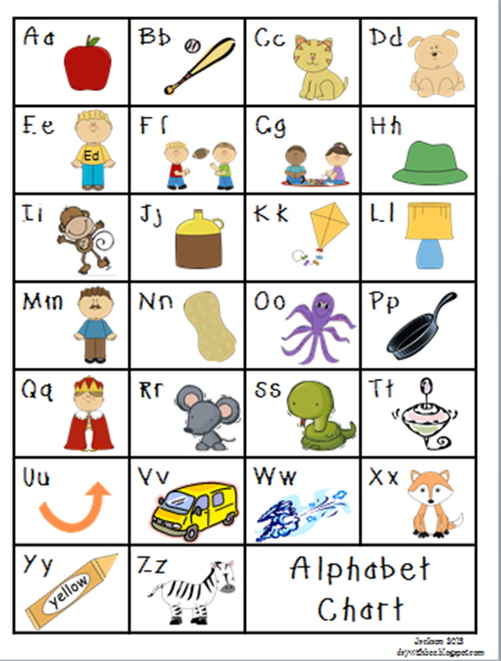 Lang julie fundations for Alphabet letter sounds chart