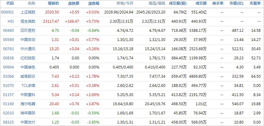 中国株コバンザメ投資ウォッチ銘柄watch20140609