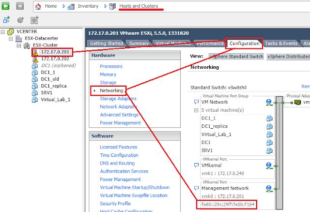 Vsphere Client, verificación IPv6