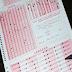 Biaya Pelaksanaan Ujian Nasional SMA dan SMK di Mimika Sebesar Rp1 Miliar