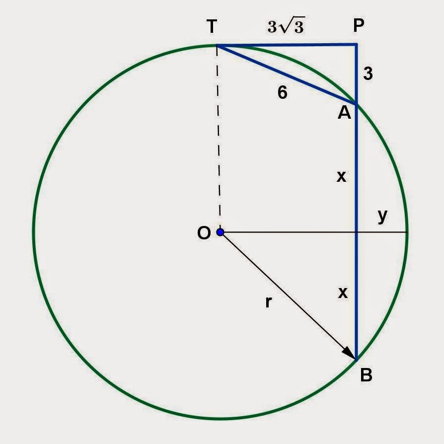 Math principles circle and secant segment problems 3 photo by math principles in everyday life hexwebz Gallery