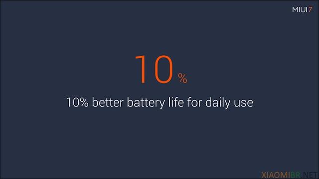 Tempo de duração bateria Xiaomi com MIUI 7