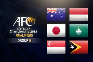 Kualifikasi AFC U-22 Championship 2013