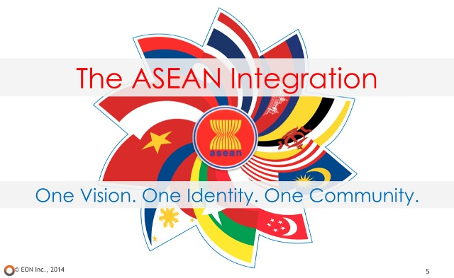 history of asean integration The regional economic integration asean: the integration pro integration for ireland irelands experience with regional integration is the history.