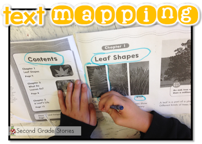 http://2gradestories.blogspot.com/2014/11/text-mapping-and-nonfiction-text.html