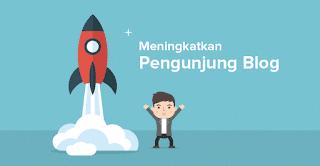 Fig. Meningkatkan Pengunjung Blog. Seo
