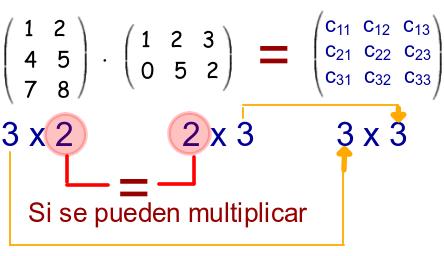 multiplicar matricez: