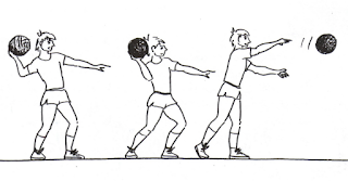 Teknik Dasar Bola Basket Yang Wajib Diketahui