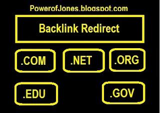 Kumpulan Backlink Redirect Berkualitas
