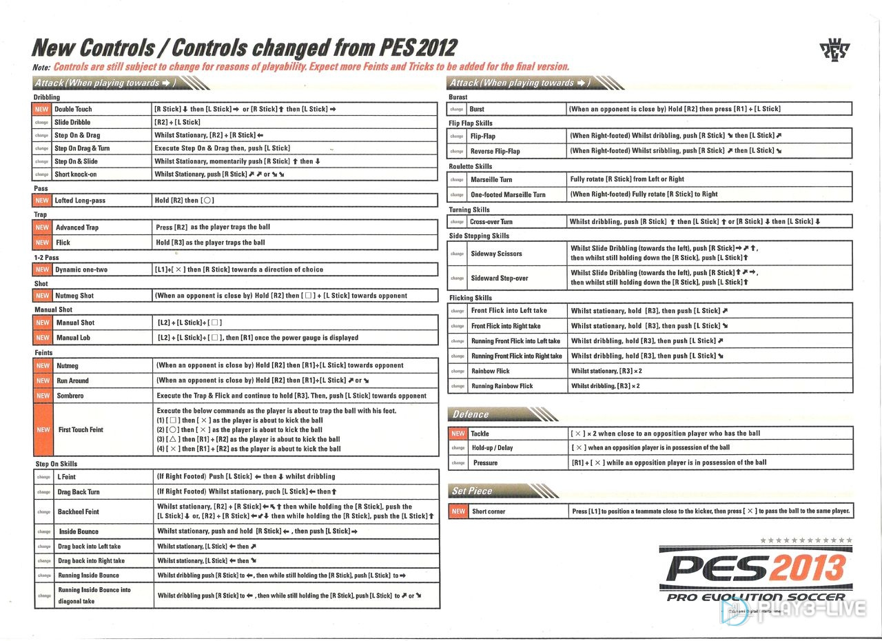 Pro Evolution Soccer 2013 Nuevos Controles