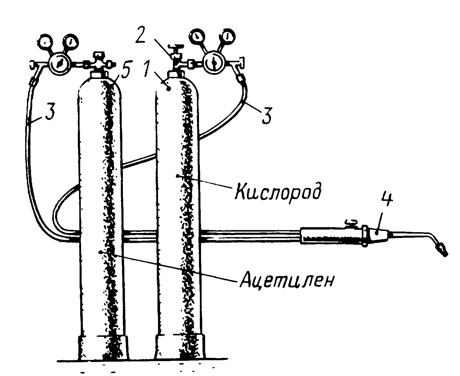 кислородный балон схема