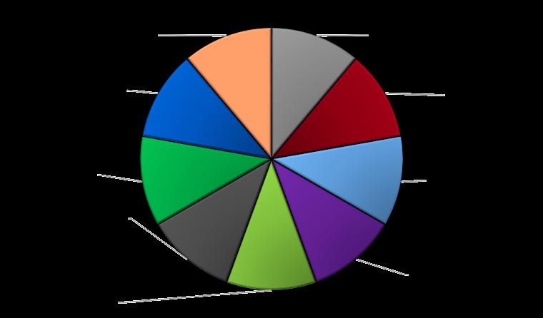 IECEx: Panorama Geral dos Sistemas de Certificação durante o ciclo total de vida das instalações Ex