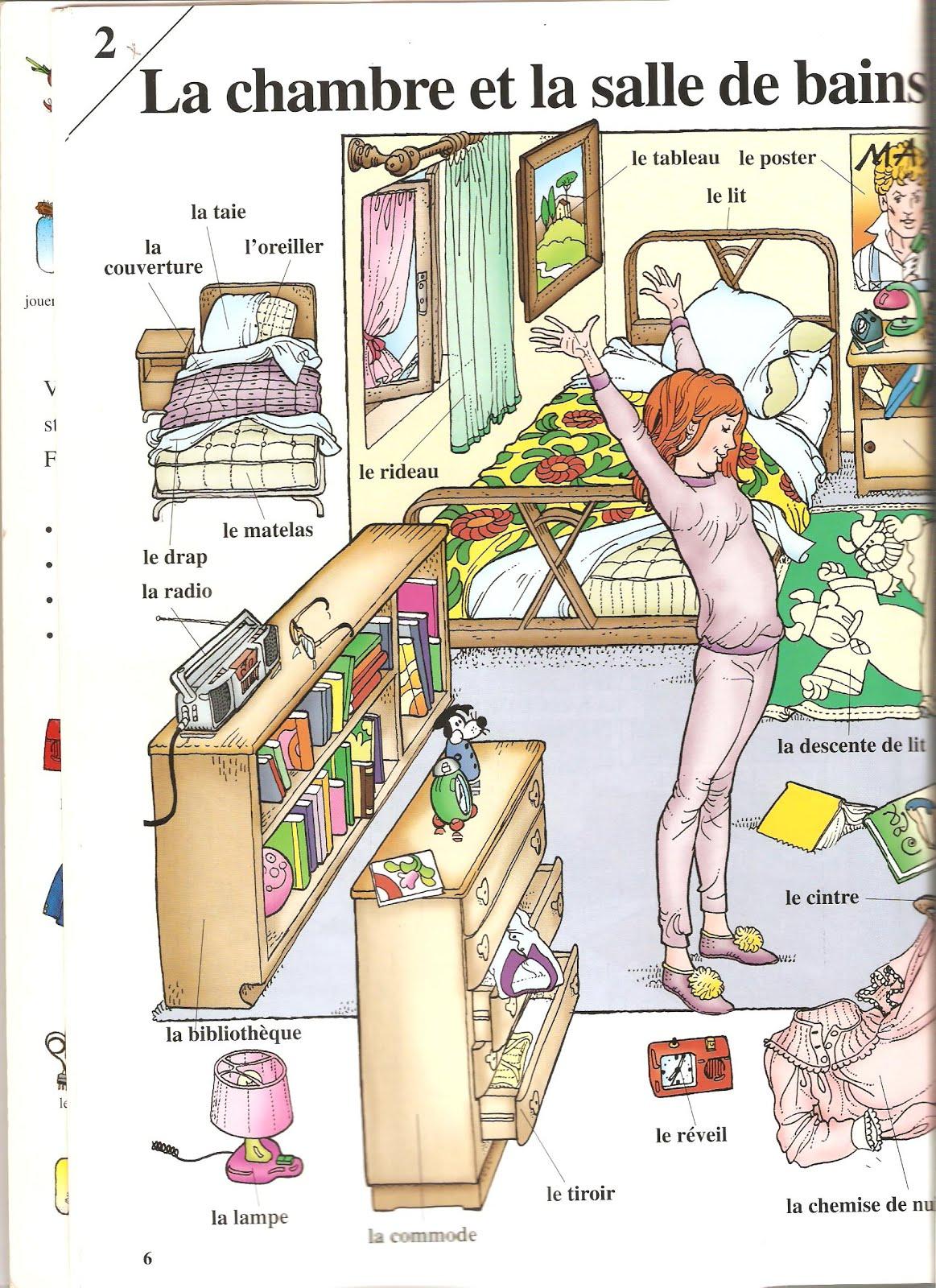 Meubles de maison liste - Vocabulaire de la cuisine ...