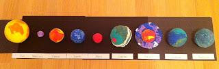 Home made solar system