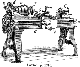 Lathe Machine Mechanical Projects